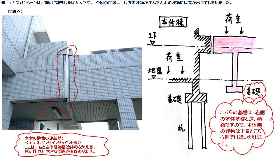 沈下対処、エキスパンションジョイントを挟んだ左右の建物で相互沈下の影響が出ない方策は;